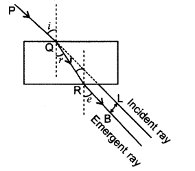 Class 10 Chapter 10 Light Reflection and Refraction Extra Question 20