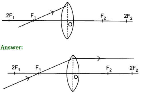 Class 10 Chapter 10 Light Reflection and Refraction Extra Question 26
