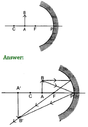 Class 10 Chapter 10 Light Reflection and Refraction Extra Question 27