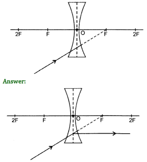 Class 10 Chapter 10 Light Reflection and Refraction Extra Question 37
