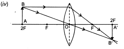 Class 10 Chapter 10 Light Reflection and Refraction Extra Question 52 iv