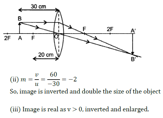 Class 10 Chapter 10 Light Reflection and Refraction Extra Question 54 ii