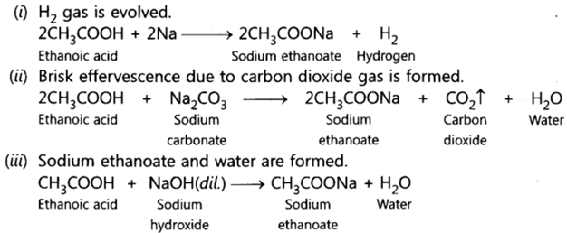 Class 10 Chapter 4 Carbon and its Compounds Extra Question 40