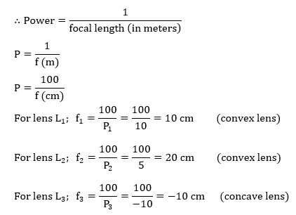 Class 10 Science Chapter 10 Light Reflection and Refraction Important Question 28