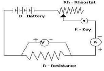 Class 10 Science Chapter 12 Electricity Important Question 9 i
