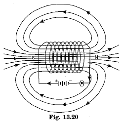Class 10 Science Chapter 13 Magnetic Effects of Electric Current Important Question 16