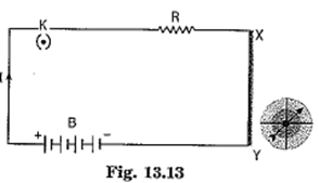 Class 10 Science Chapter 13 Magnetic Effects of Electric Current Important Question 25 i