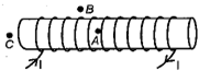 Class 10 Science Chapter 13 Magnetic Effects of Electric Current Important Question 32 i