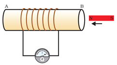 Class 10 Science Chapter 13 Magnetic Effects of Electric Current Important Question 8