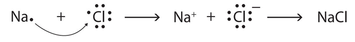Class 10 Science Chapter 3 Metals and Non metals Important Question 11 ii