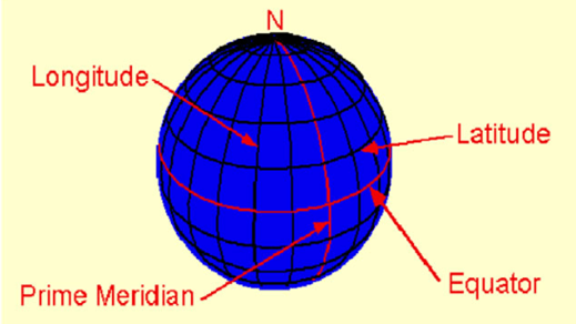 Class 6 Geography Chapter 2 Globe Latitudes and Longitudes Extra Questions and Answers 3