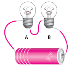 Class 6 Science Chapter 12 Electricity and Circuits Extra Questions 7