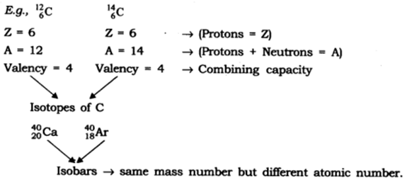 Extra Questions for Class 9 Science Chapter 4 Structure of the Atom 10