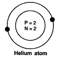Extra Questions for Class 9 Science Chapter 4 Structure of the Atom 3
