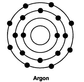 Extra Questions for Class 9 Science Chapter 4 Structure of the Atom 4