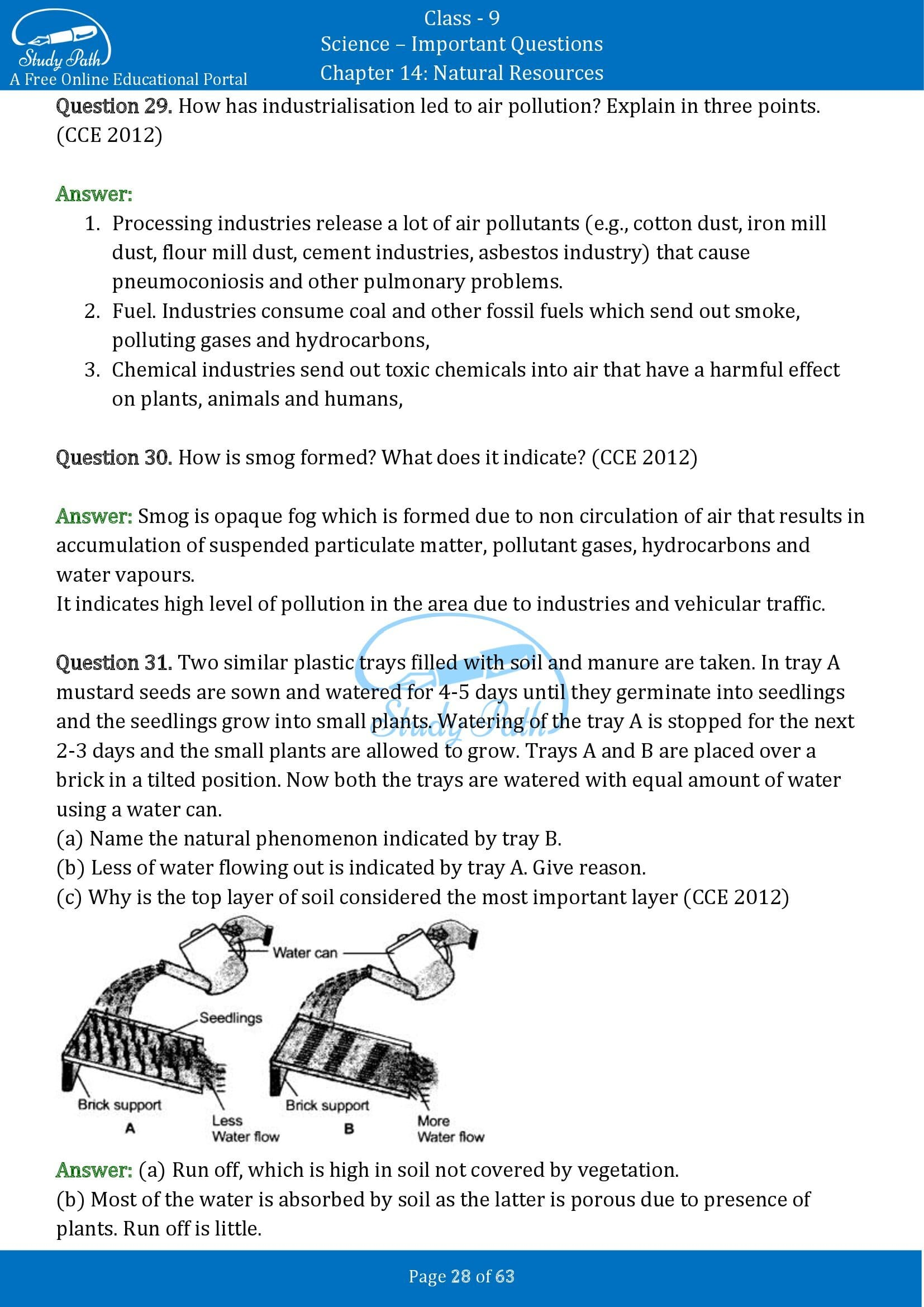 Important Questions for Class 9 Science Chapter 14 Natural Resources 00028