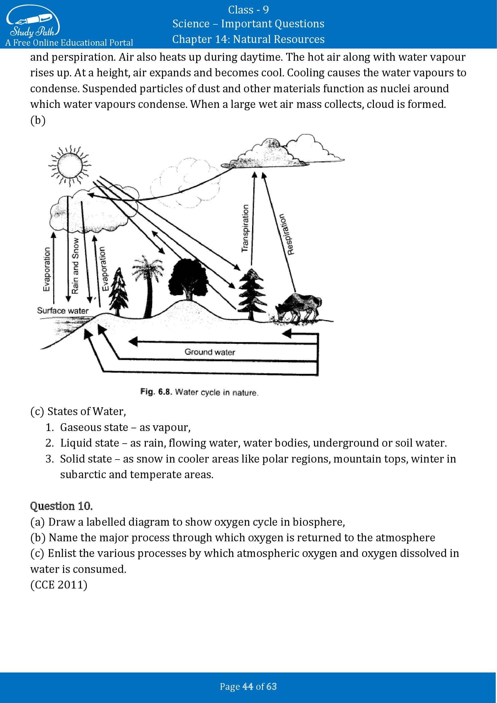 Important Questions for Class 9 Science Chapter 14 Natural Resources 00044