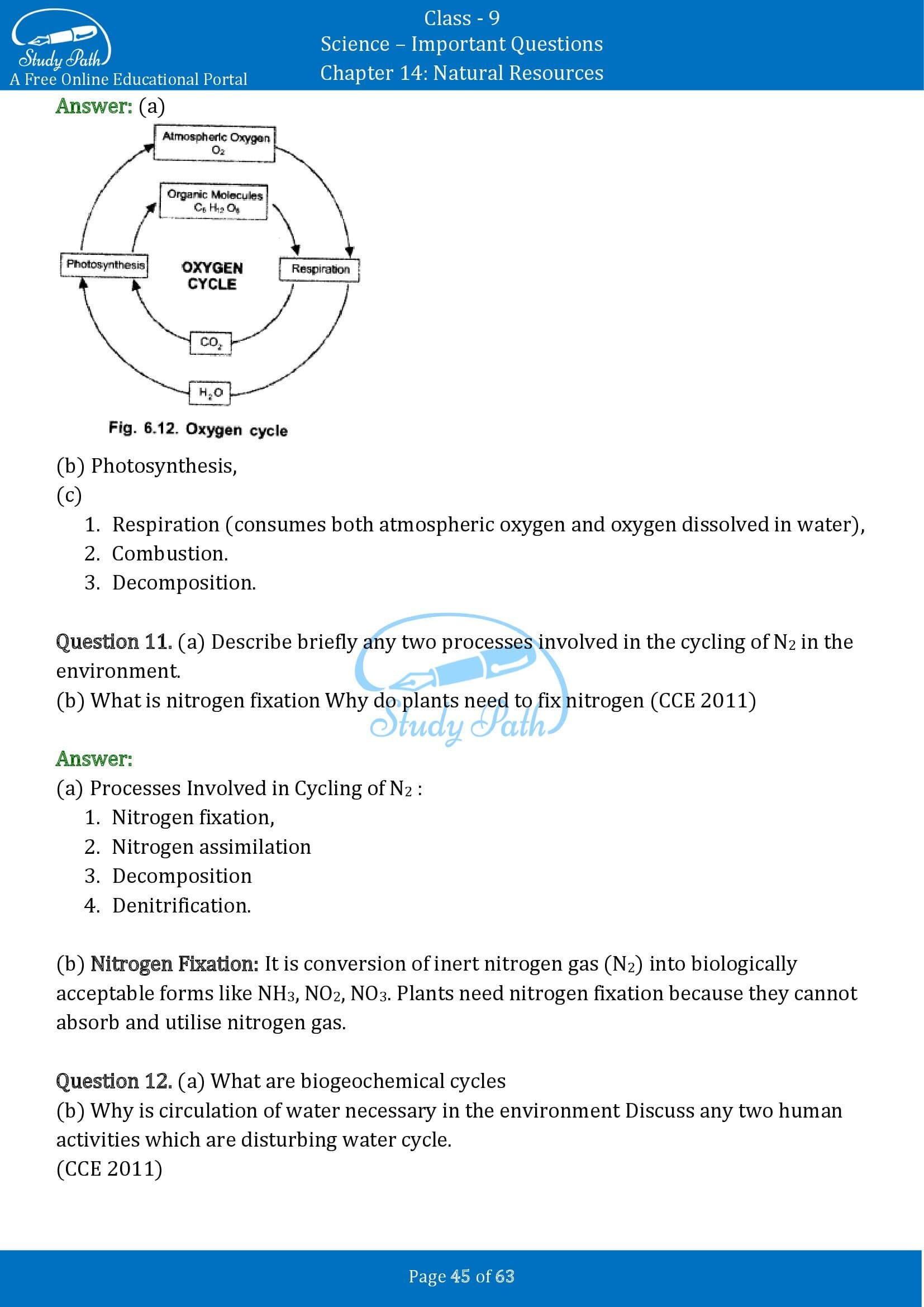 Important Questions for Class 9 Science Chapter 14 Natural Resources 00045