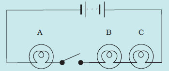 Extra Questions for Class 7 Science Chapter 14 Electric Circuit and Its Effects image 5