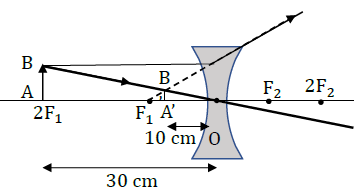 NCERT Solutions for Class 10 Science Chapter 10 Light Reflection and Refraction image 20