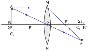 NCERT Solutions for Class 10 Science Chapter 10 Light Reflection and Refraction image 9