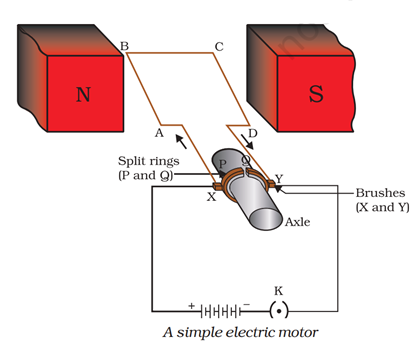 NCERT Solutions for Class 10 Science Chapter 13 Magnetic Effects of Electric Current image 9