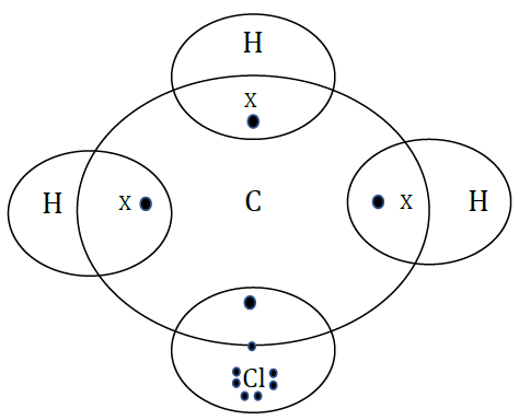 NCERT Solutions for Class 10 Science Chapter 4 Carbon and its Compounds image 12