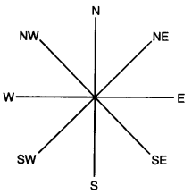 NCERT Solutions for Class 6 Geography Chapter 4 Maps image 1