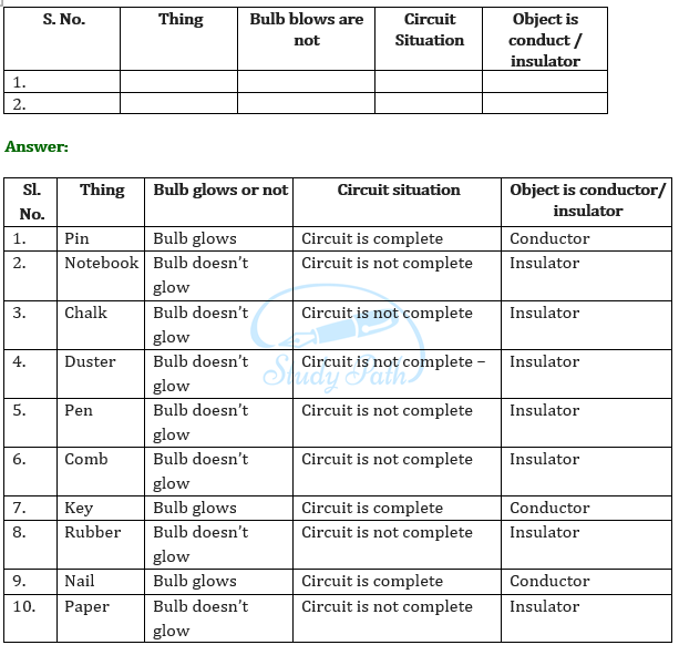NCERT Solutions for Class 6 Science Chapter 12 Electricity and Circuits image 13