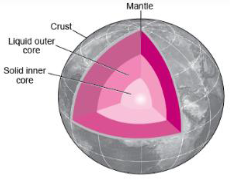 NCERT Solutions for Class 7 Geography Chapter 2 Inside Our Earth image 1