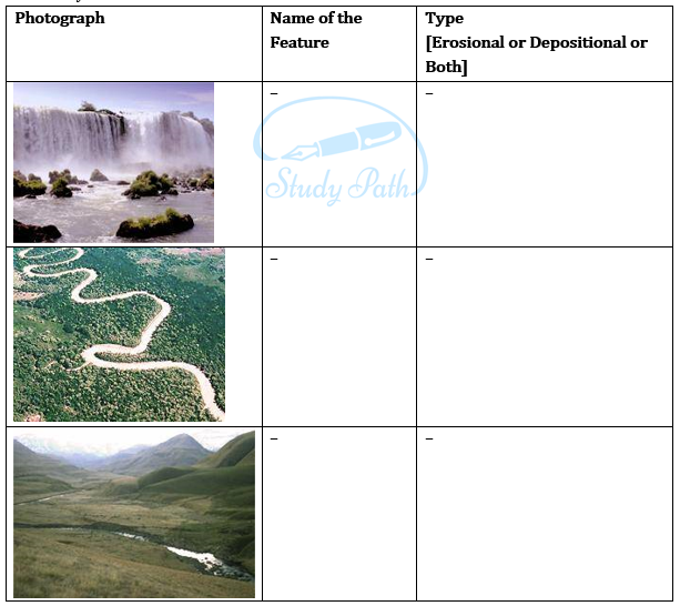 NCERT Solutions for Class 7 Geography Chapter 3 Our Changing Earth image 1