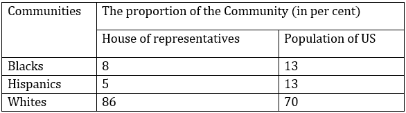 NCERT Solutions for Class 9 Civics Chapter 3 Electoral Politics image 1