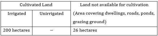 NCERT Solutions for Class 9 Economics Chapter 1 The Story of Village Palampur image 8