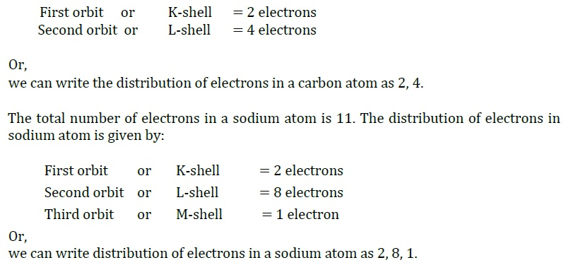 NCERT Solutions for Class 9 Science Chapter 4 Structure of the Atom part 2