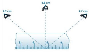 CBSE Class 6 Science Notes Chapter 10 Motion and Measurement of Distances part 3